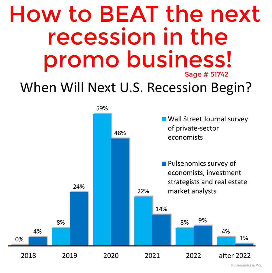 promotional product recession beater